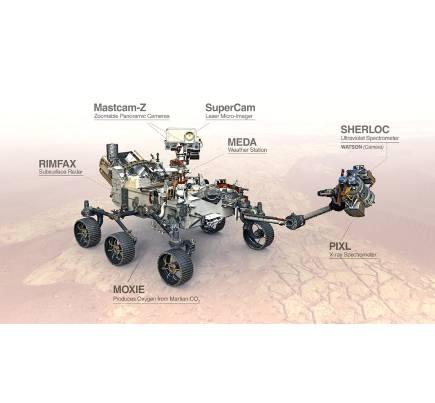 حضور طیف سنجی رامان در شاهکار ناسا